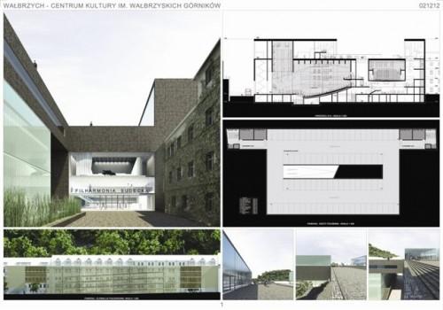 Konkurs architektoniczny na dawne GDK