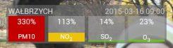 """Aplikacja """"Zanieczyszczenie Powietrza"""" - odczyt z dnia 16.03.2015 r., godz. 9.00"""