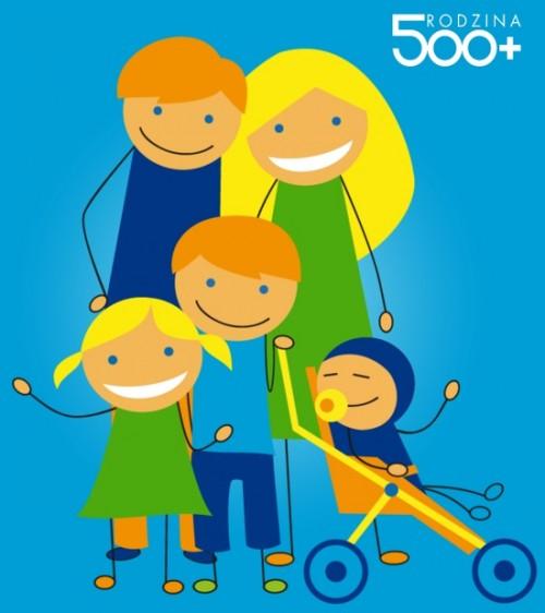 Program Rodzina 500+ (źródło: rodzina500plus.gov.pl)